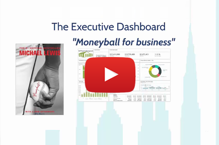 Executive Dashboards, Power BI Dashboard Design