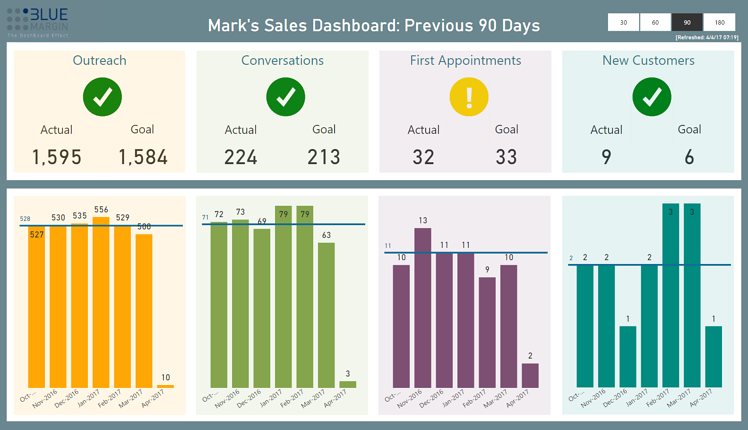 Marks Sales Dashboard.png