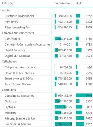 Power BI Data Bars.jpg