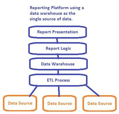 data warehouse 1.jpg
