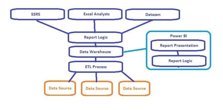 data warehouse 2.jpg