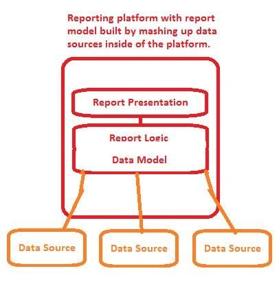 datawarehouse1.jpg