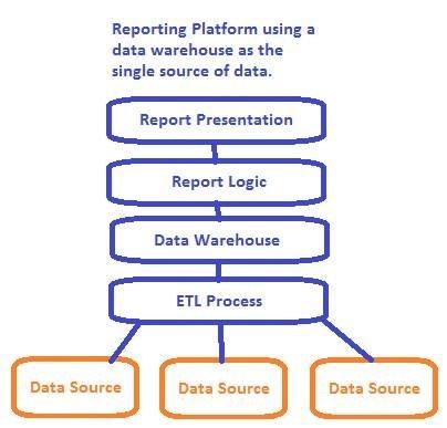 datawarehouse2.jpg