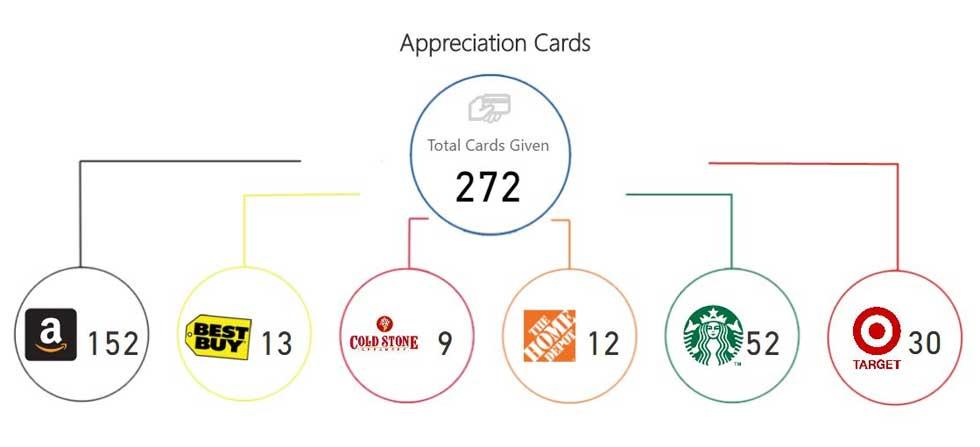 appreciation_cards