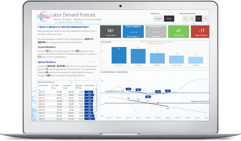 Power BI Dashboards For Private Equity
