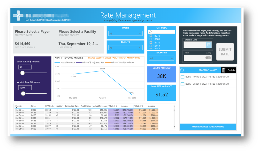 power-bi-blue-private-equity-management-dashboard