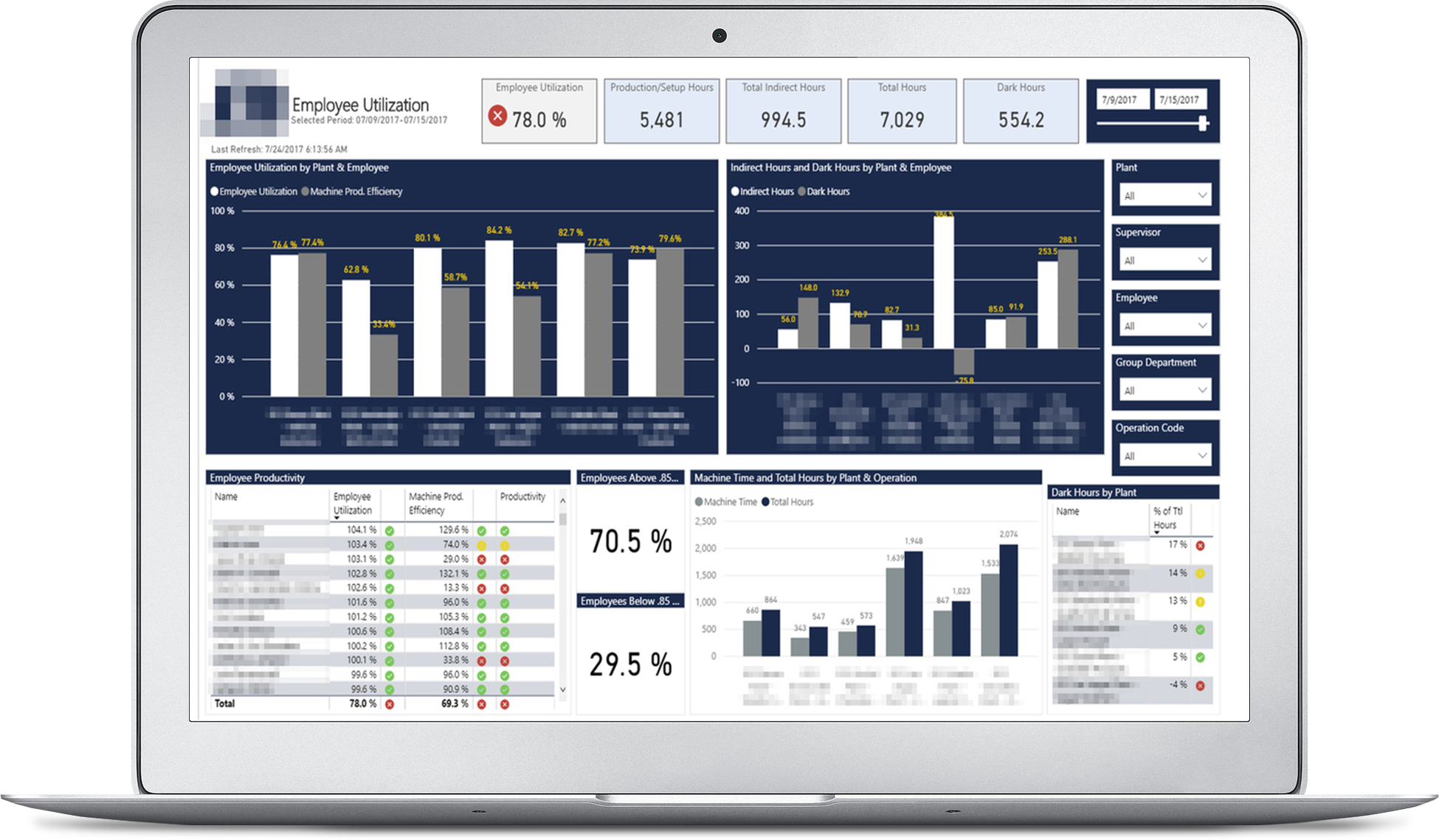 Data Analytics For Manufacturing
