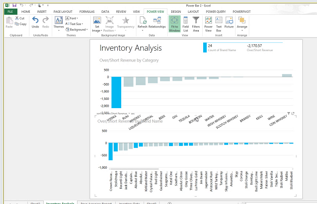 power-bi-inventory-graph.png