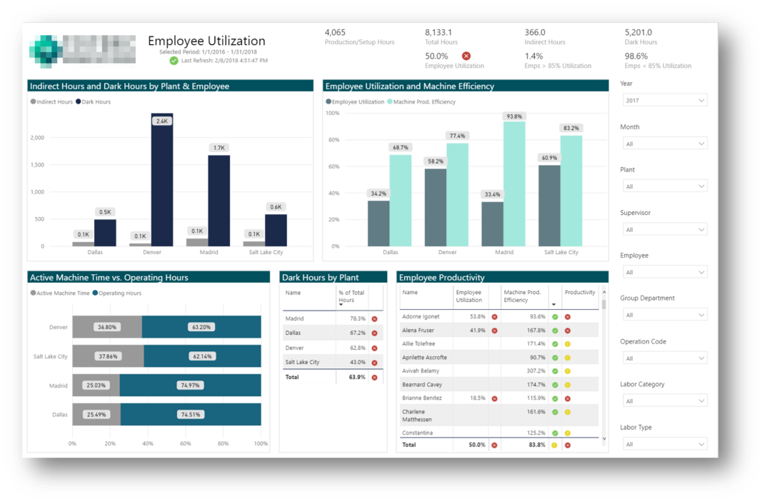 private-equity-dashboard-example