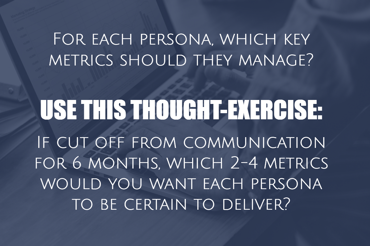 For each persona, which key metrics should they manage? Use this thought-exercise: If cut off from communication for 6 months, which 2-4 metrics would you want each persona to be certain to deliver?